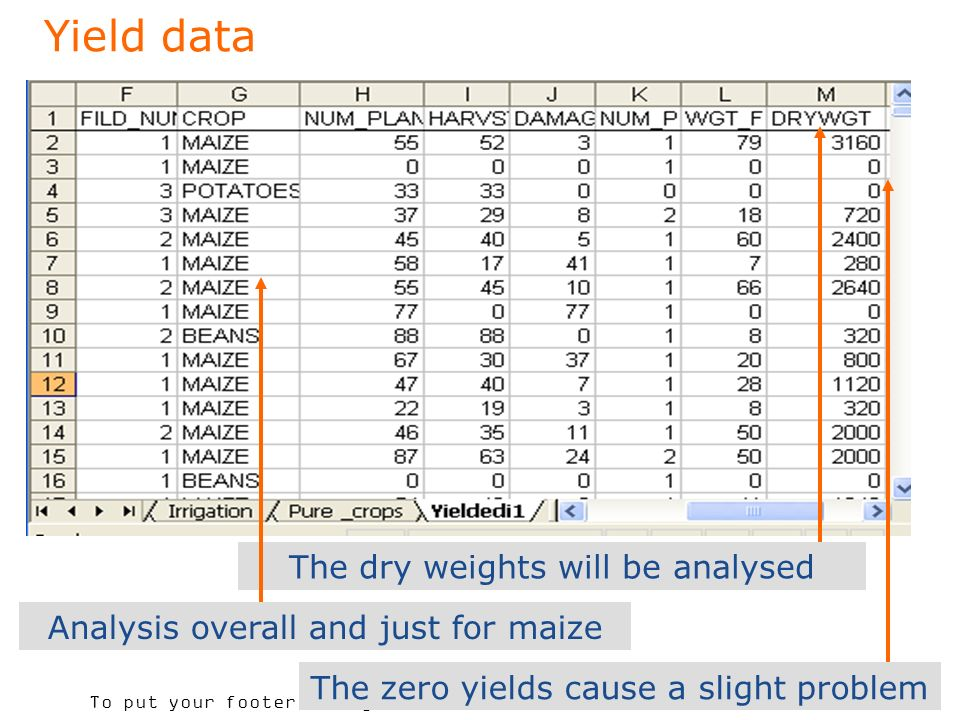 To put your footer here go to View > Header and Footer 12 Yield data The dry weights will be analysed Analysis overall and just for maize The zero yields cause a slight problem