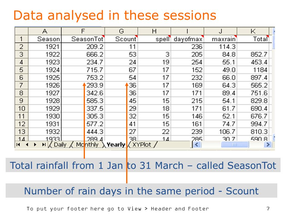 To put your footer here go to View > Header and Footer 7 Data analysed in these sessions Total rainfall from 1 Jan to 31 March – called SeasonTot Number of rain days in the same period - Scount