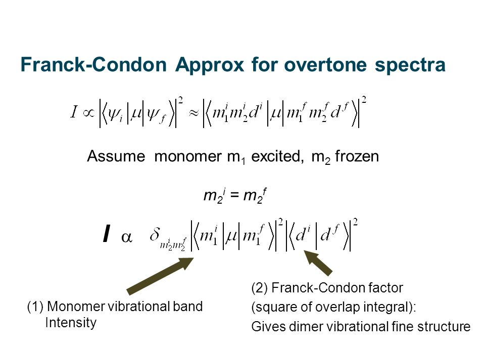 Franck-Condon Approx for overtone spectra Assume monomer m 1 excited, m 2 frozen m 2 i = m 2 f I (2) Franck-Condon factor (square of overlap integral): Gives dimer vibrational fine structure (1) Monomer vibrational band Intensity