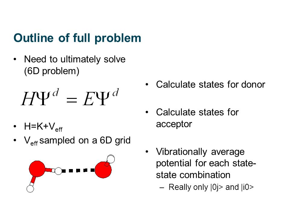 Outline of full problem Need to ultimately solve (6D problem) H=K+V eff V eff sampled on a 6D grid Calculate states for donor Calculate states for acceptor Vibrationally average potential for each state- state combination –Really only |0j> and |i0>
