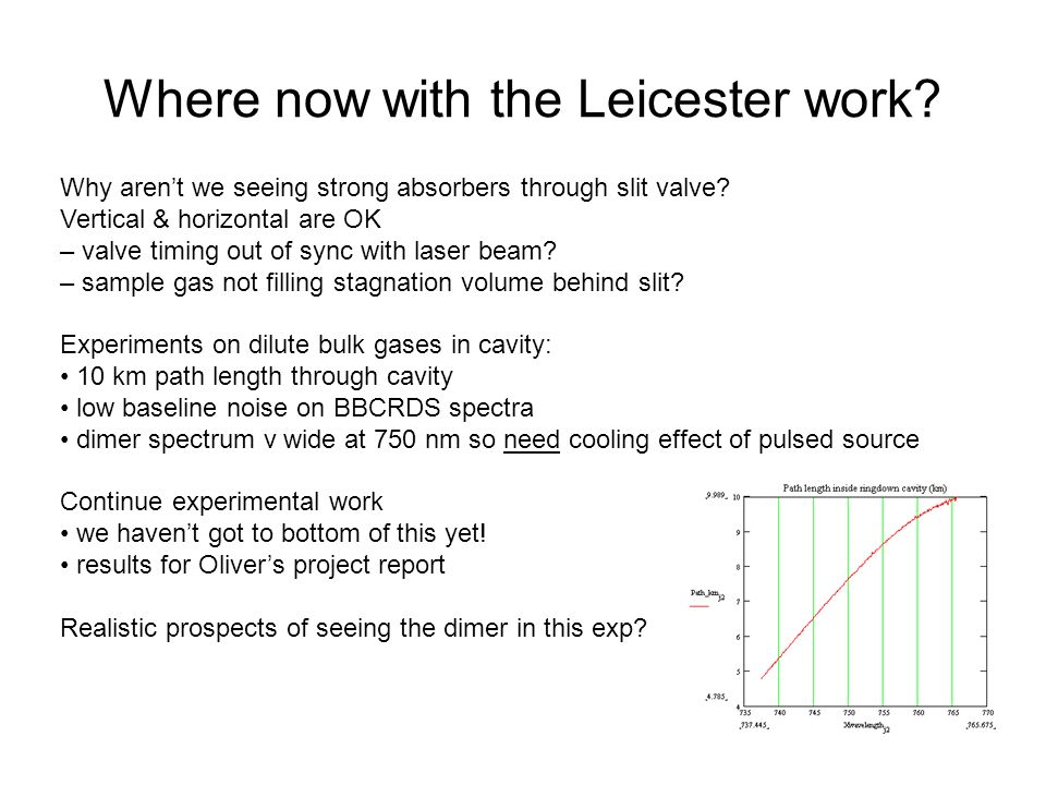 Where now with the Leicester work. Why arent we seeing strong absorbers through slit valve.