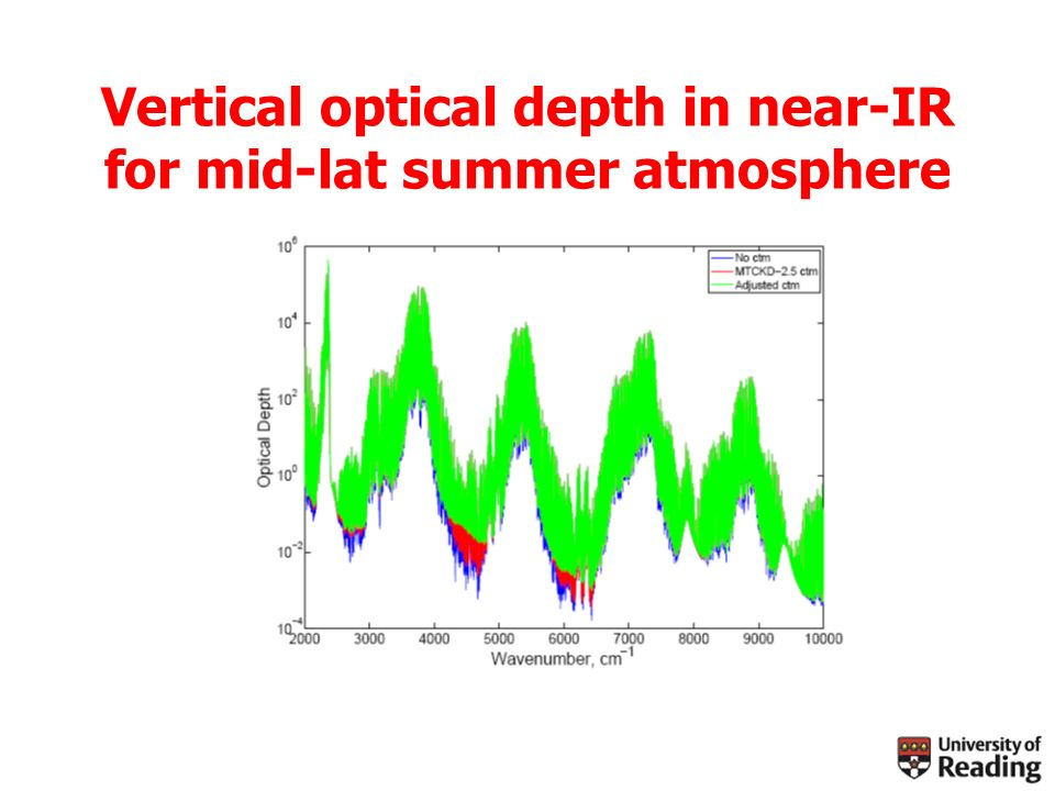 Vertical optical depth in near-IR for mid-lat summer atmosphere