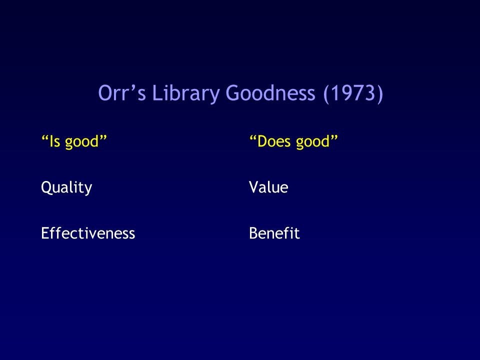 Orrs Library Goodness (1973) Is good Quality Effectiveness Does good Value Benefit
