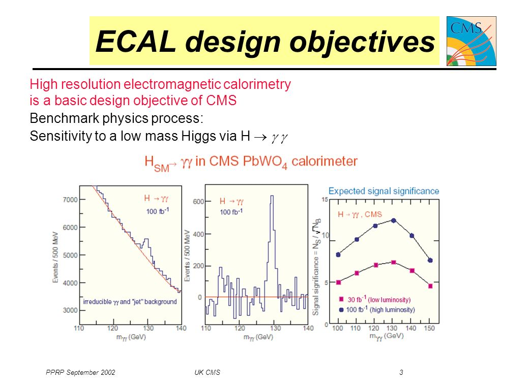 PPRP September 2002 UK CMS 3 ECAL design objectives High resolution electromagnetic calorimetry is a basic design objective of CMS Benchmark physics process: Sensitivity to a low mass Higgs via H