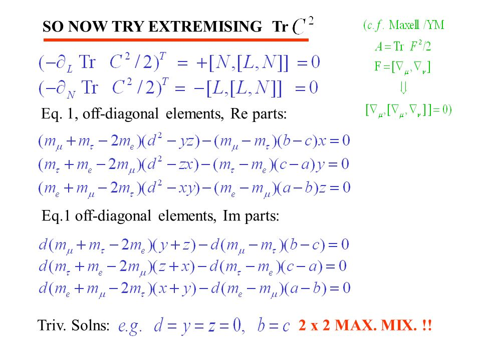 SO NOW TRY EXTREMISING Tr Eq.