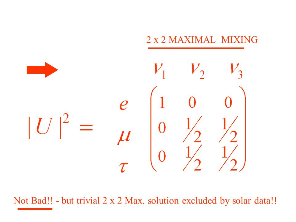 2 x 2 MAXIMAL MIXING Not Bad!! - but trivial 2 x 2 Max. solution excluded by solar data!!