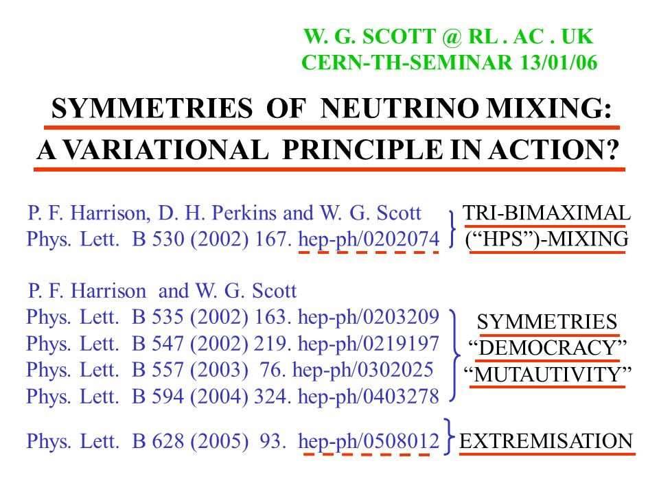 A VARIATIONAL PRINCIPLE IN ACTION. SYMMETRIES OF NEUTRINO MIXING: P.