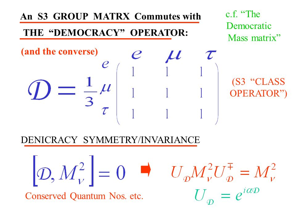 An S3 GROUP MATRX Commutes with THE DEMOCRACY OPERATOR: DENICRACY SYMMETRY/INVARIANCE (and the converse) Conserved Quantum Nos.