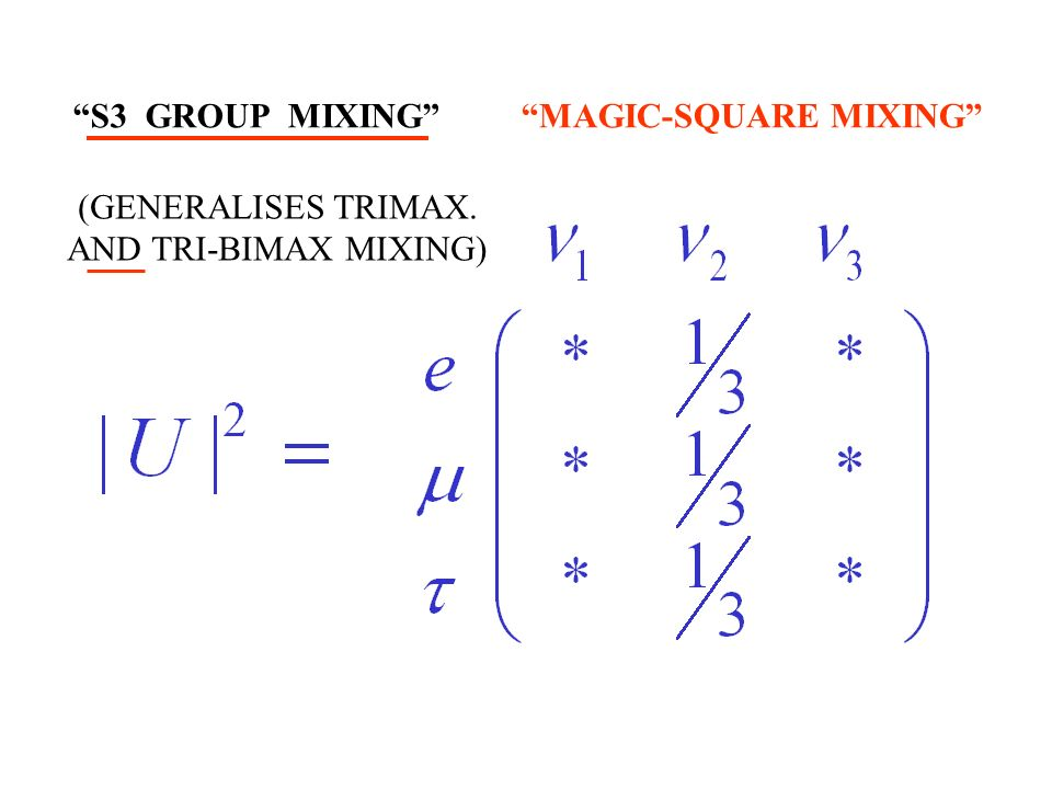 S3 GROUP MIXING MAGIC-SQUARE MIXING (GENERALISES TRIMAX. AND TRI-BIMAX MIXING)