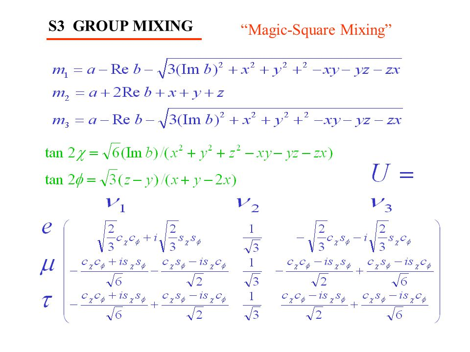 S3 GROUP MIXING Magic-Square Mixing
