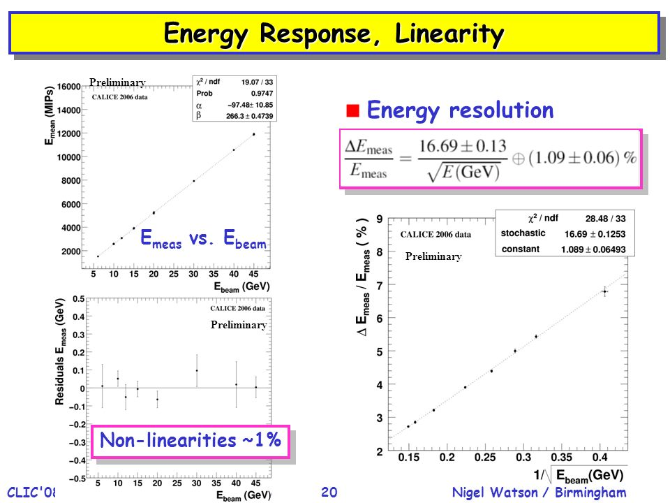 Nigel Watson / BirminghamCLIC 08 Workshop, CERN, 15-Oct-200820 Energy Response, Linearity Energy resolution E meas vs.