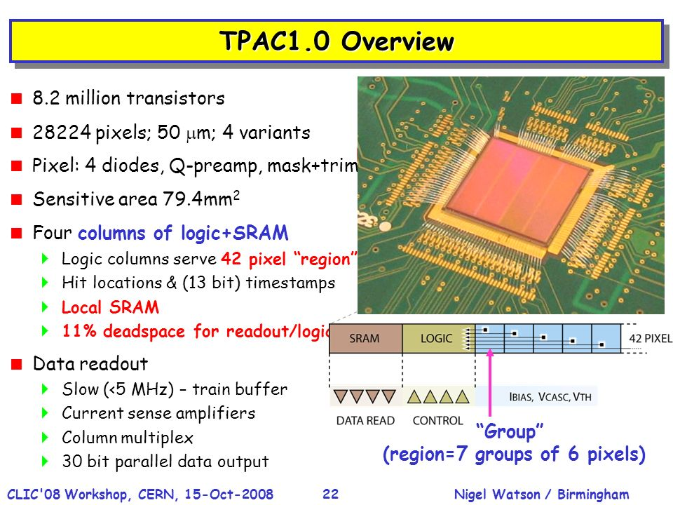 Nigel Watson / BirminghamCLIC 08 Workshop, CERN, 15-Oct-200822 TPAC1.0 Overview 8.2 million transistors 28224 pixels; 50 m; 4 variants Pixel: 4 diodes, Q-preamp, mask+trim Sensitive area 79.4mm 2 Four columns of logic+SRAM Logic columns serve 42 pixel region Hit locations & (13 bit) timestamps Local SRAM 11% deadspace for readout/logic Data readout Slow (<5 MHz) – train buffer Current sense amplifiers Column multiplex 30 bit parallel data output Region Group (region=7 groups of 6 pixels) Logic/SRAM columns
