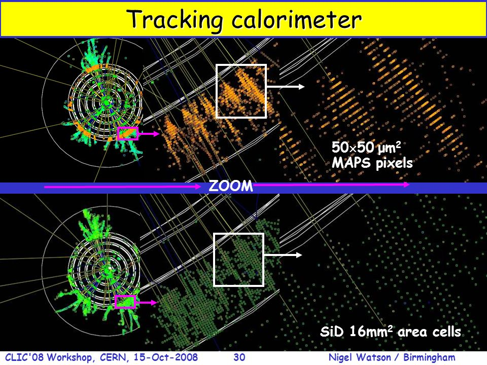 Nigel Watson / BirminghamCLIC 08 Workshop, CERN, 15-Oct-200830 SiD 16mm 2 area cells ZOOM 50 50 μm 2 MAPS pixels Tracking calorimeter