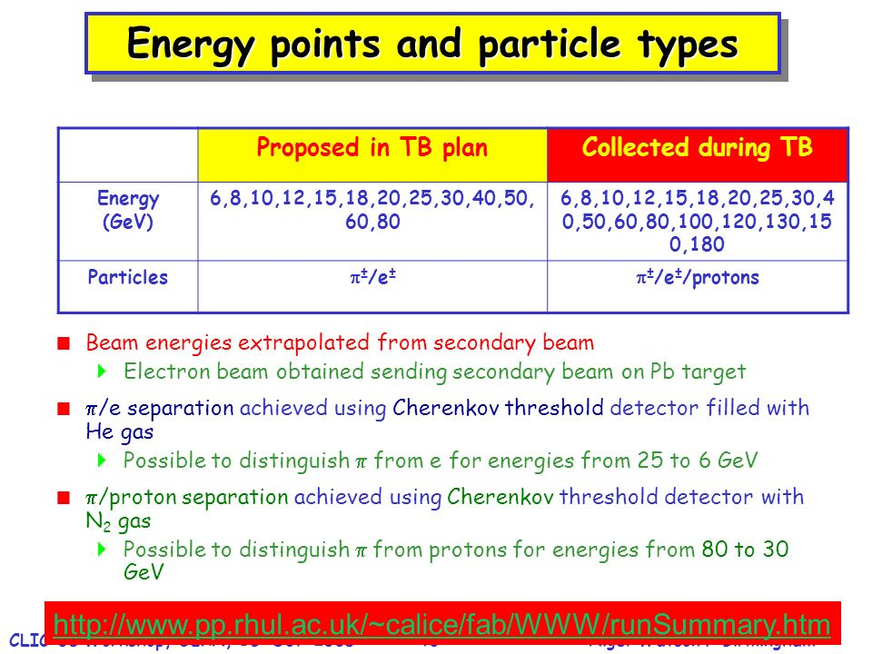 Nigel Watson / BirminghamCLIC 08 Workshop, CERN, 15-Oct-200840 Energy points and particle types Proposed in TB planCollected during TB Energy (GeV) 6,8,10,12,15,18,20,25,30,40,50, 60,80 6,8,10,12,15,18,20,25,30,4 0,50,60,80,100,120,130,15 0,180 Particles ± /e ± ± /e ± /protons Beam energies extrapolated from secondary beam Electron beam obtained sending secondary beam on Pb target /e separation achieved using Cherenkov threshold detector filled with He gas Possible to distinguish from e for energies from 25 to 6 GeV /proton separation achieved using Cherenkov threshold detector with N 2 gas Possible to distinguish from protons for energies from 80 to 30 GeV http://www.pp.rhul.ac.uk/~calice/fab/WWW/runSummary.htm