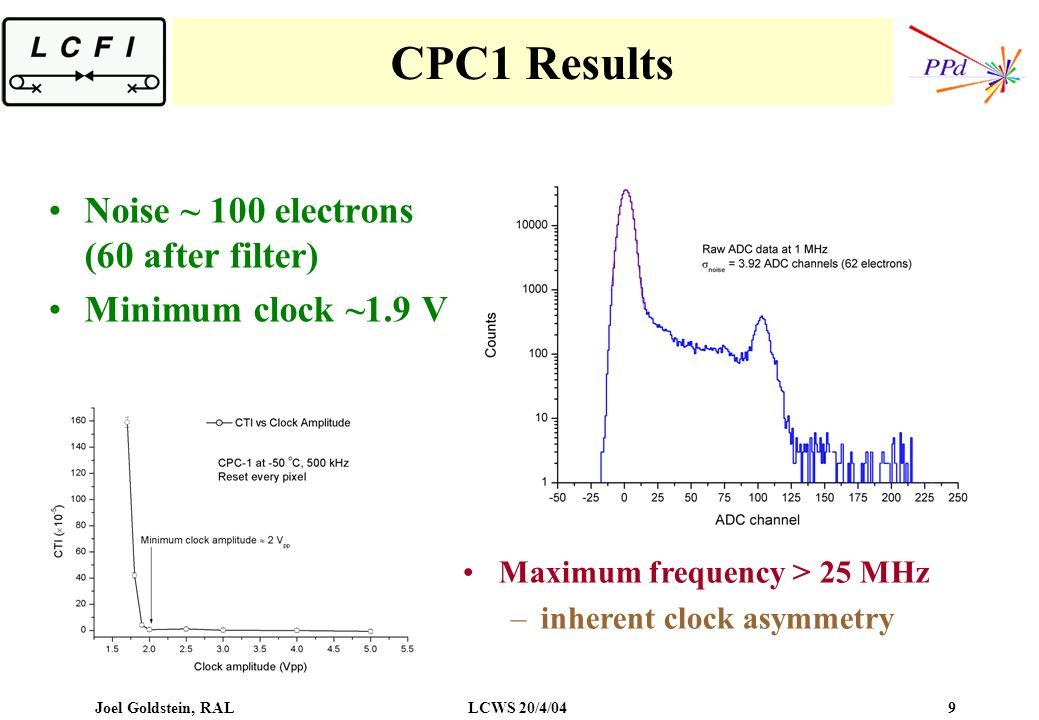 Joel Goldstein, RALLCWS 20/4/04 9 CPC1 Results Noise ~ 100 electrons (60 after filter) Minimum clock ~1.9 V Maximum frequency > 25 MHz –inherent clock asymmetry