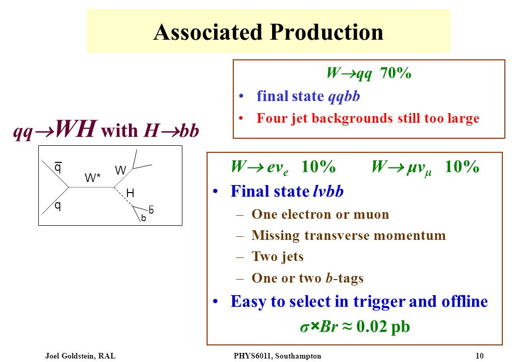 Joel Goldstein, RALPHYS6011, Southampton 10 Associated Production W qq 70% final state qqbb Four jet backgrounds still too large W* H W q q b b W eν e 10% W μν μ 10% Final state lνbb –One electron or muon –Missing transverse momentum –Two jets –One or two b-tags Easy to select in trigger and offline σ×Br 0.02 pb qq WH with H bb