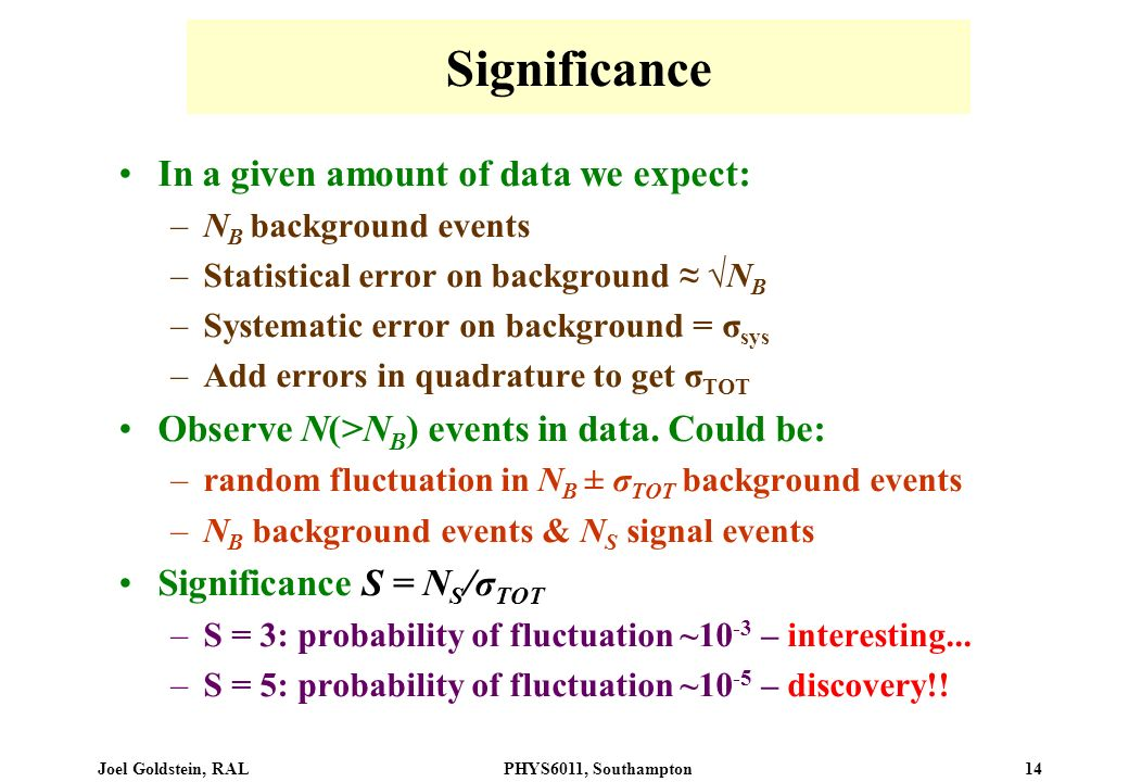 Joel Goldstein, RALPHYS6011, Southampton 14 Significance In a given amount of data we expect: –N B background events –Statistical error on background N B –Systematic error on background = σ sys –Add errors in quadrature to get σ TOT Observe N(>N B ) events in data.