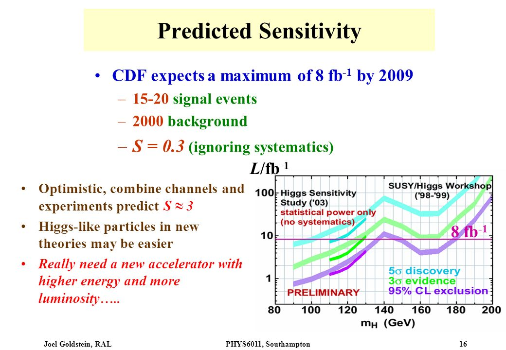 Joel Goldstein, RALPHYS6011, Southampton 16 Predicted Sensitivity CDF expects a maximum of 8 fb -1 by 2009 –15-20 signal events –2000 background –S = 0.3 (ignoring systematics) Optimistic, combine channels and experiments predict S 3 Higgs-like particles in new theories may be easier Really need a new accelerator with higher energy and more luminosity…..