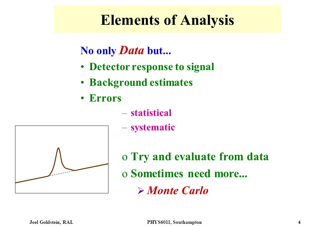 Joel Goldstein, RALPHYS6011, Southampton 4 Elements of Analysis No only Data but...