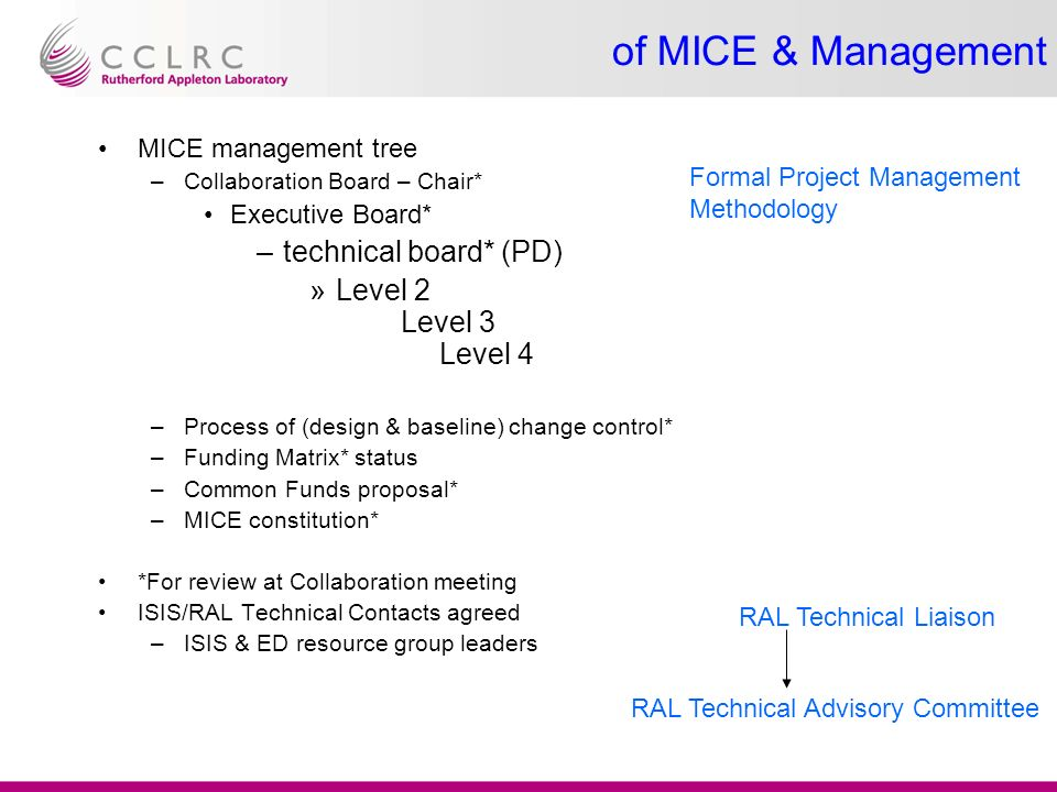 of MICE & Management MICE management tree –Collaboration Board – Chair* Executive Board* –technical board* (PD) »Level 2 Level 3 Level 4 –Process of (design & baseline) change control* –Funding Matrix* status –Common Funds proposal* –MICE constitution* *For review at Collaboration meeting ISIS/RAL Technical Contacts agreed –ISIS & ED resource group leaders Formal Project Management Methodology RAL Technical Liaison RAL Technical Advisory Committee
