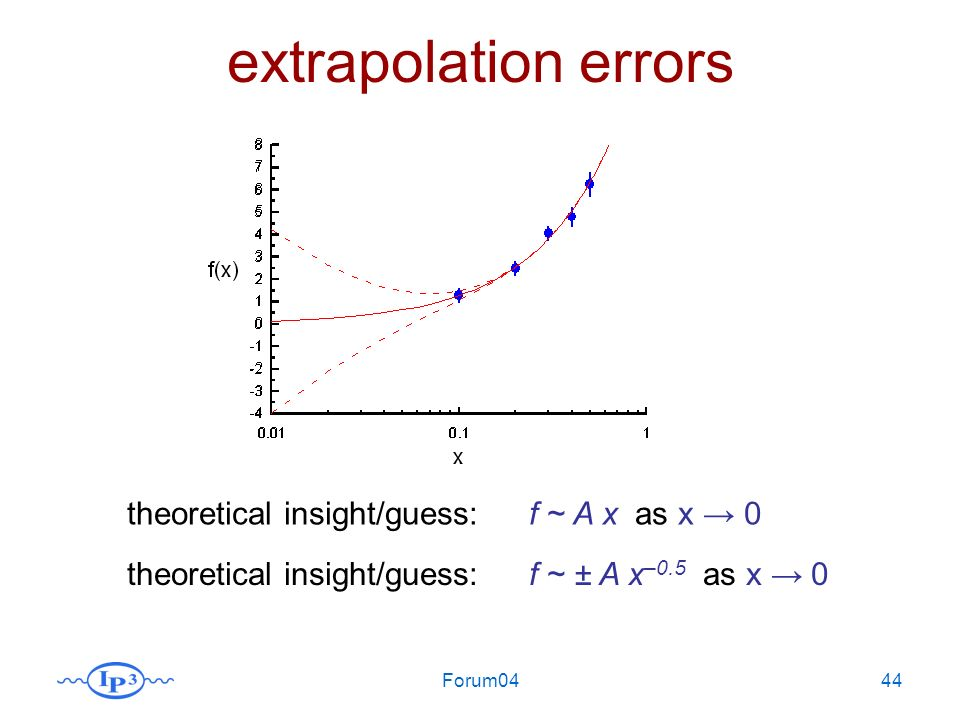 Forum0444 extrapolation errors theoretical insight/guess: f ~ A x as x 0 theoretical insight/guess: f ~ ± A x –0.5 as x 0