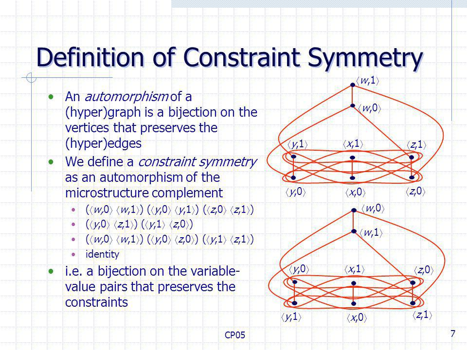 CP05 7 Definition of Constraint Symmetry An automorphism of a (hyper)graph is a bijection on the vertices that preserves the (hyper)edges We define a constraint symmetry as an automorphism of the microstructure complement ( w,0 w,1 ) ( y,0 y,1 ) ( z,0 z,1 ) ( y,0 z,1 ) ( y,1 z,0 ) ( w,0 w,1 ) ( y,0 z,0 ) ( y,1 z,1 ) identity i.e.