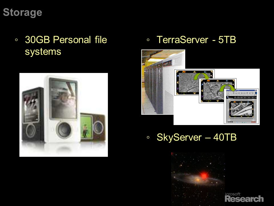 Storage 30GB Personal file systems TerraServer - 5TB SkyServer – 40TB