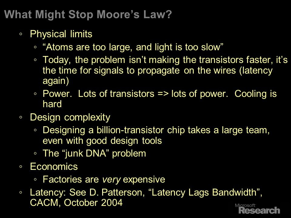 What Might Stop Moores Law.