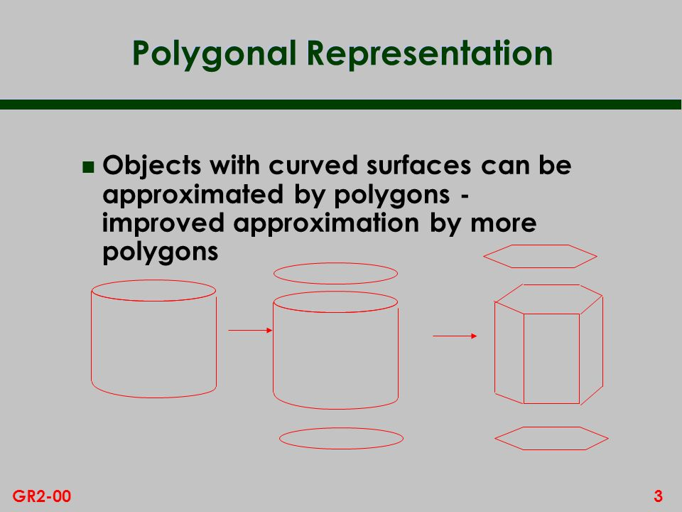 3GR2-00 Polygonal Representation n Objects with curved surfaces can be approximated by polygons - improved approximation by more polygons