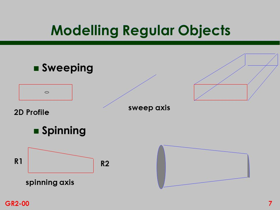 7GR2-00 Modelling Regular Objects n Sweeping n Spinning 2D Profile sweep axis spinning axis R1 R2
