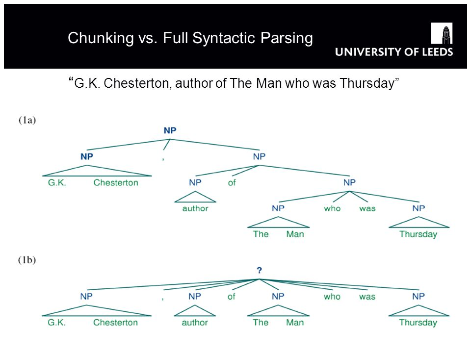 Chunking vs. Full Syntactic Parsing G.K. Chesterton, author of The Man who was Thursday