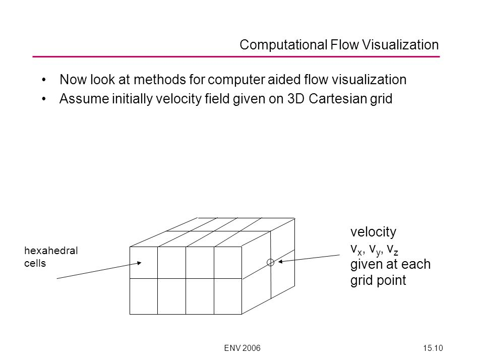 ENV 200615.10 Now look at methods for computer aided flow visualization Assume initially velocity field given on 3D Cartesian grid velocity v x, v y, v z given at each grid point hexahedral cells Computational Flow Visualization
