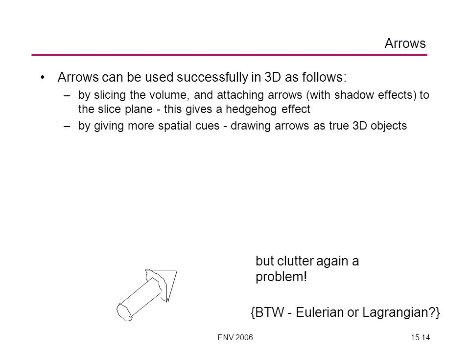 ENV 200615.14 Arrows can be used successfully in 3D as follows: –by slicing the volume, and attaching arrows (with shadow effects) to the slice plane - this gives a hedgehog effect –by giving more spatial cues - drawing arrows as true 3D objects but clutter again a problem.