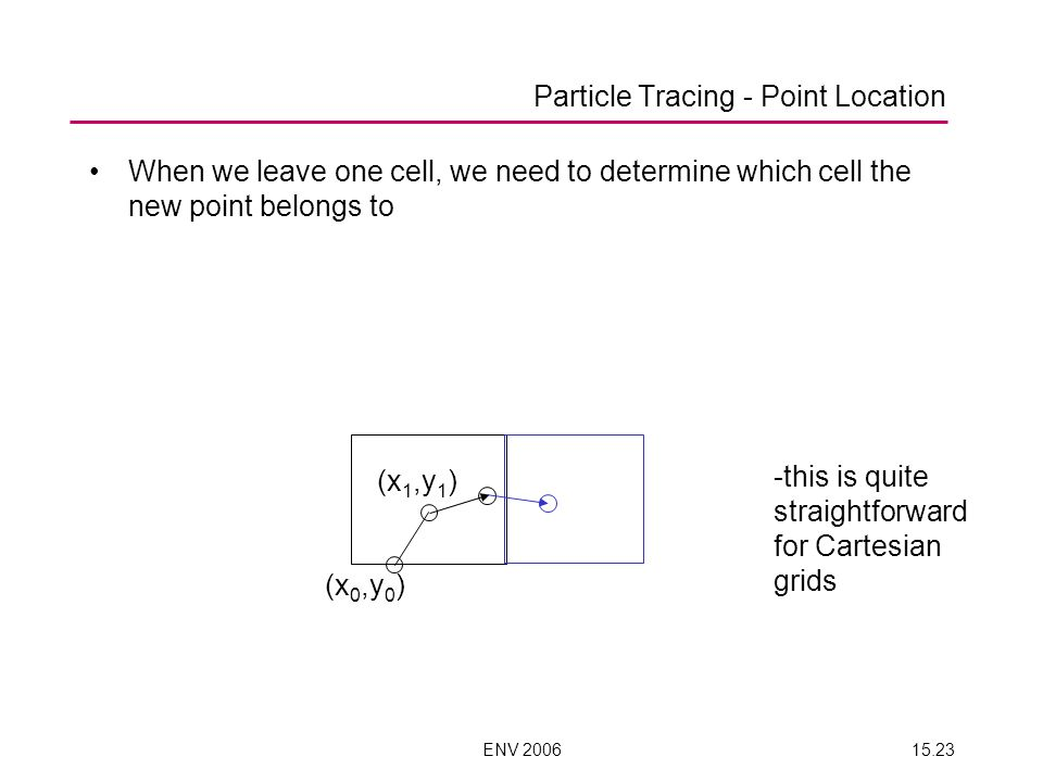 ENV 200615.23 Particle Tracing - Point Location When we leave one cell, we need to determine which cell the new point belongs to (x 0,y 0 ) (x 1,y 1 ) -this is quite straightforward for Cartesian grids