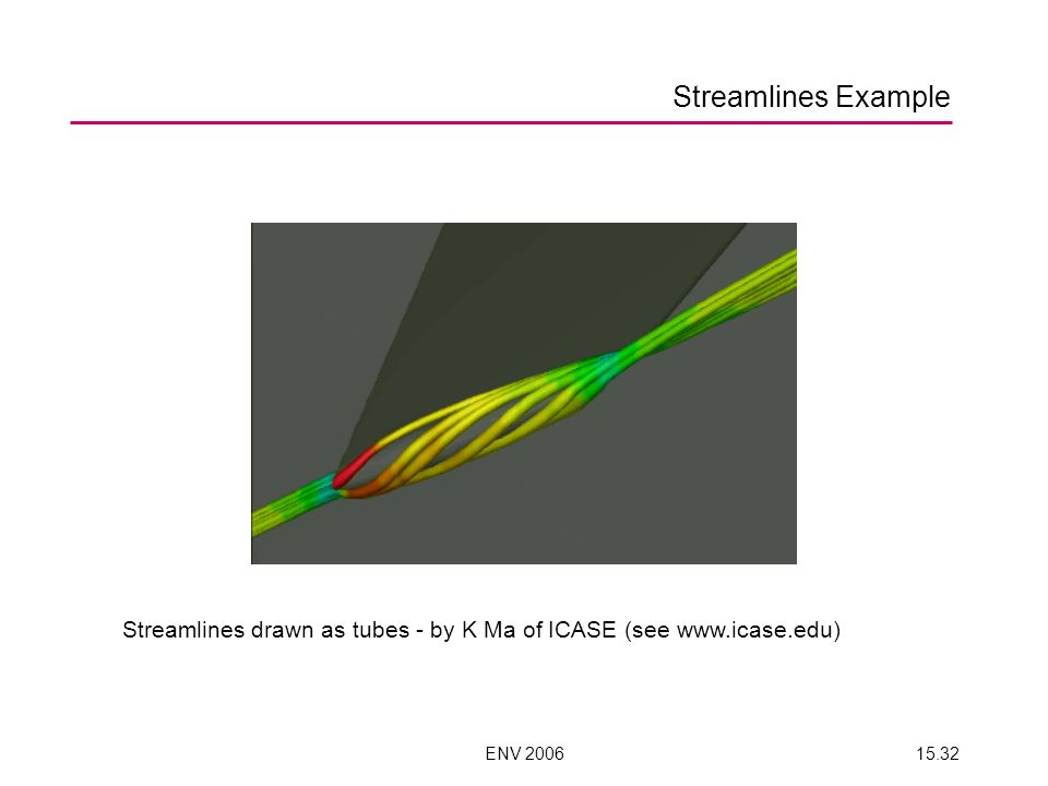 ENV 200615.32 Streamlines Example Streamlines drawn as tubes - by K Ma of ICASE (see www.icase.edu)