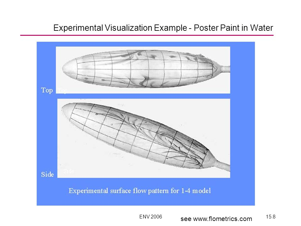 ENV 200615.8 Experimental Visualization Example - Poster Paint in Water see www.flometrics.com