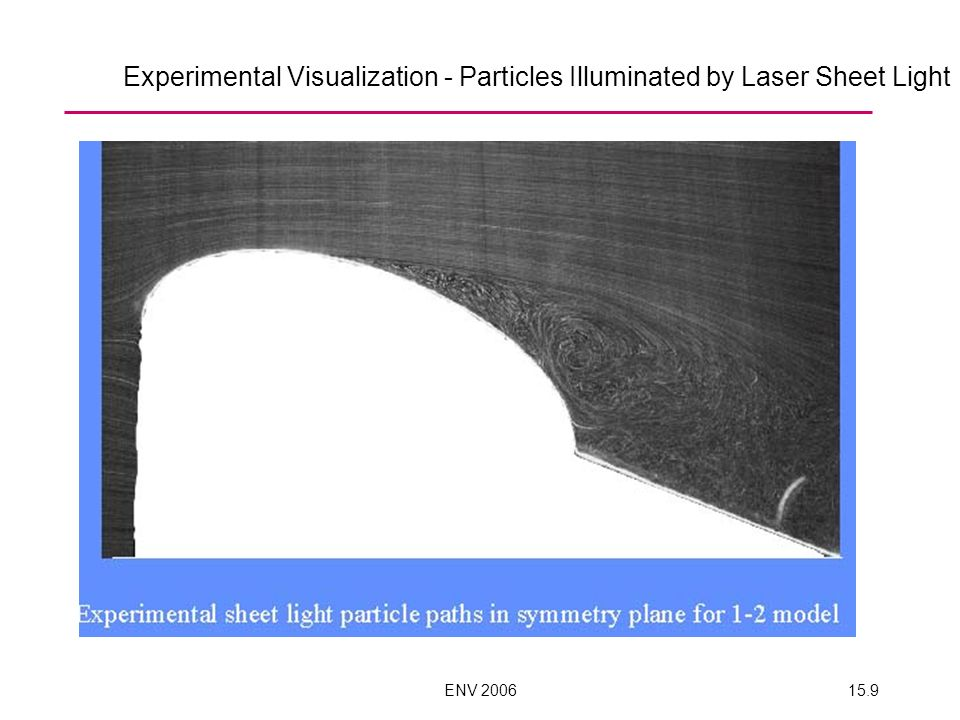 ENV 200615.9 Experimental Visualization - Particles Illuminated by Laser Sheet Light
