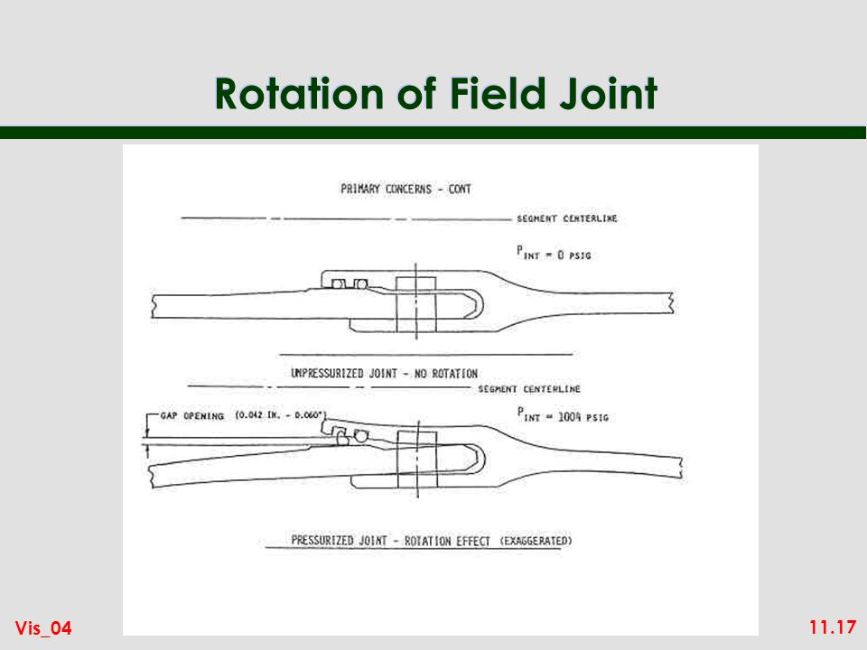 11.17 Vis_04 Rotation of Field Joint