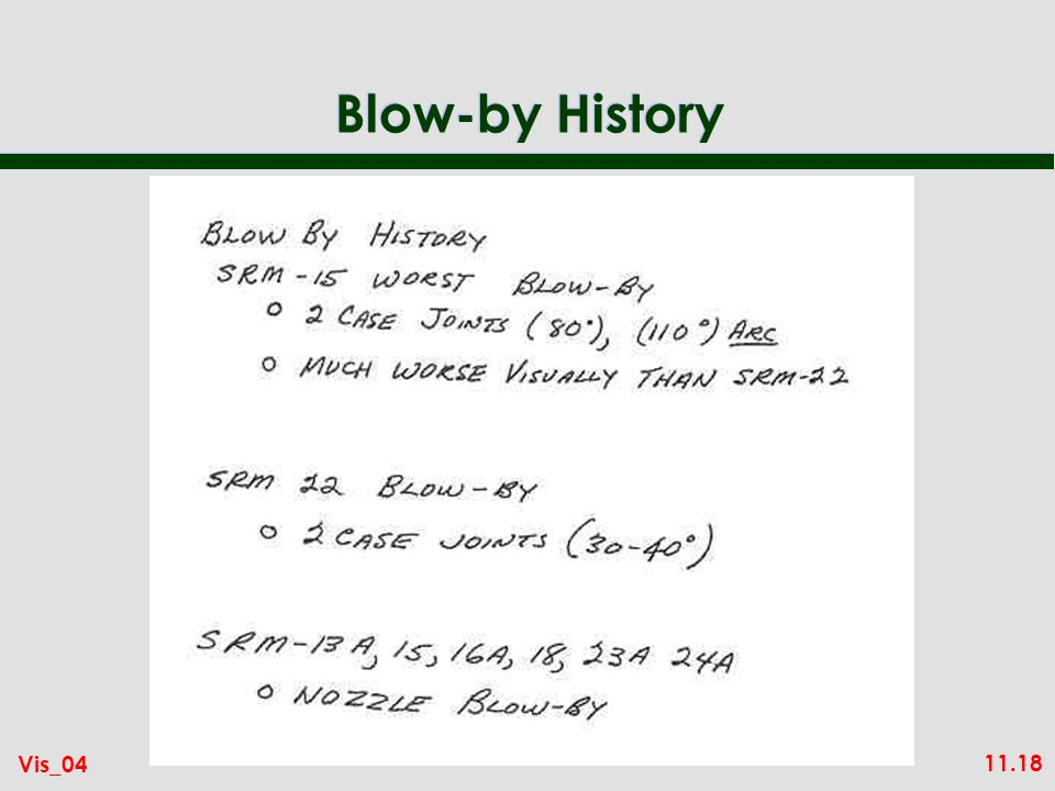 11.18 Vis_04 Blow-by History