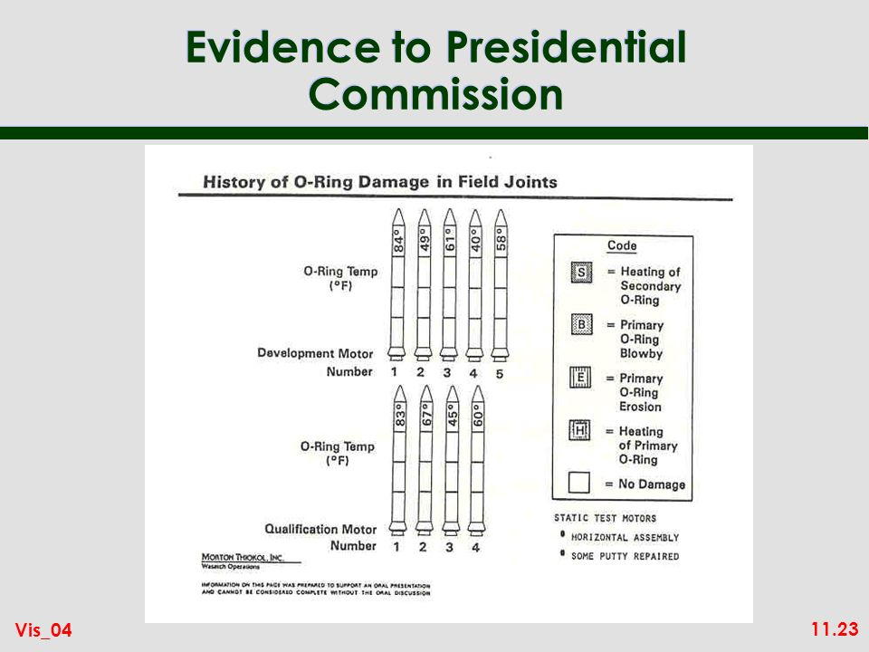 11.23 Vis_04 Evidence to Presidential Commission