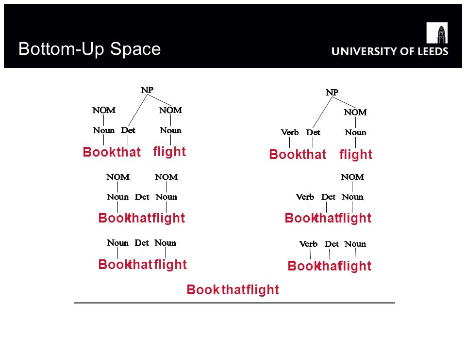 Bottom-Up Space thatflightBook flight thatBookflightthatBook flightthatBook flightthatBook flightthatBookflightthatBook