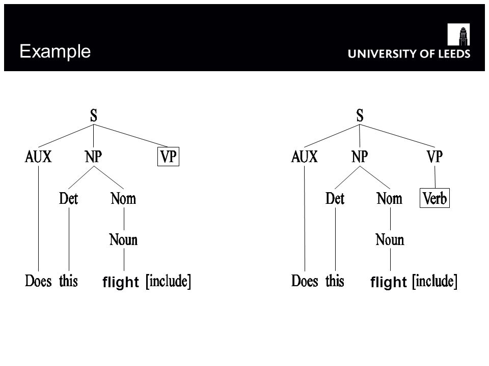 Example flight