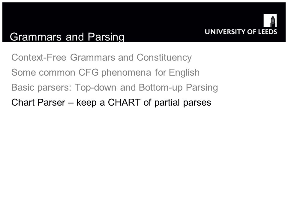 Grammars and Parsing Context-Free Grammars and Constituency Some common CFG phenomena for English Basic parsers: Top-down and Bottom-up Parsing Chart Parser – keep a CHART of partial parses