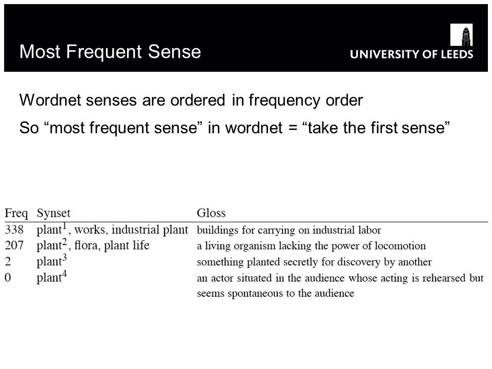 Wordnet senses are ordered in frequency order So most frequent sense in wordnet = take the first sense Most Frequent Sense