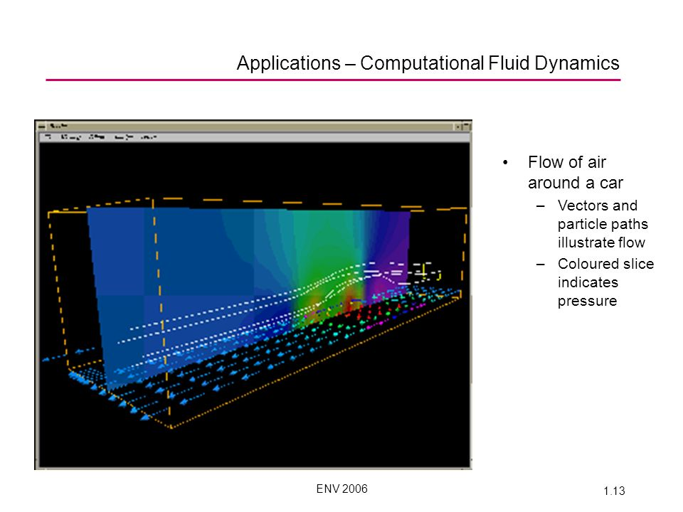 ENV 2006 1.13 Applications – Computational Fluid Dynamics Flow of air around a car –Vectors and particle paths illustrate flow –Coloured slice indicates pressure