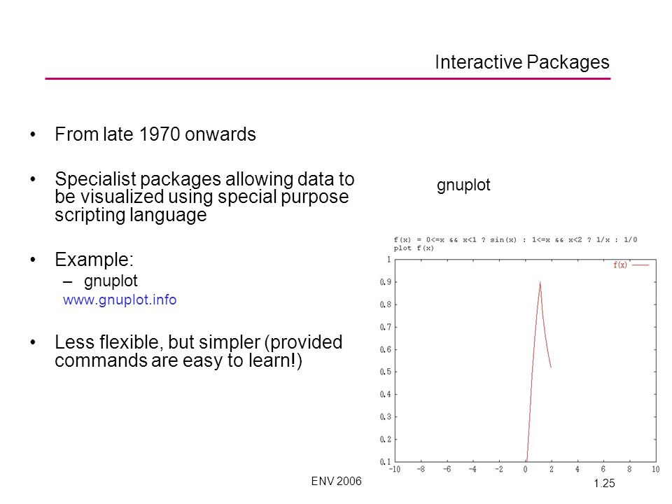 ENV 2006 1.25 From late 1970 onwards Specialist packages allowing data to be visualized using special purpose scripting language Example: –gnuplot www.gnuplot.info Less flexible, but simpler (provided commands are easy to learn!) gnuplot Interactive Packages