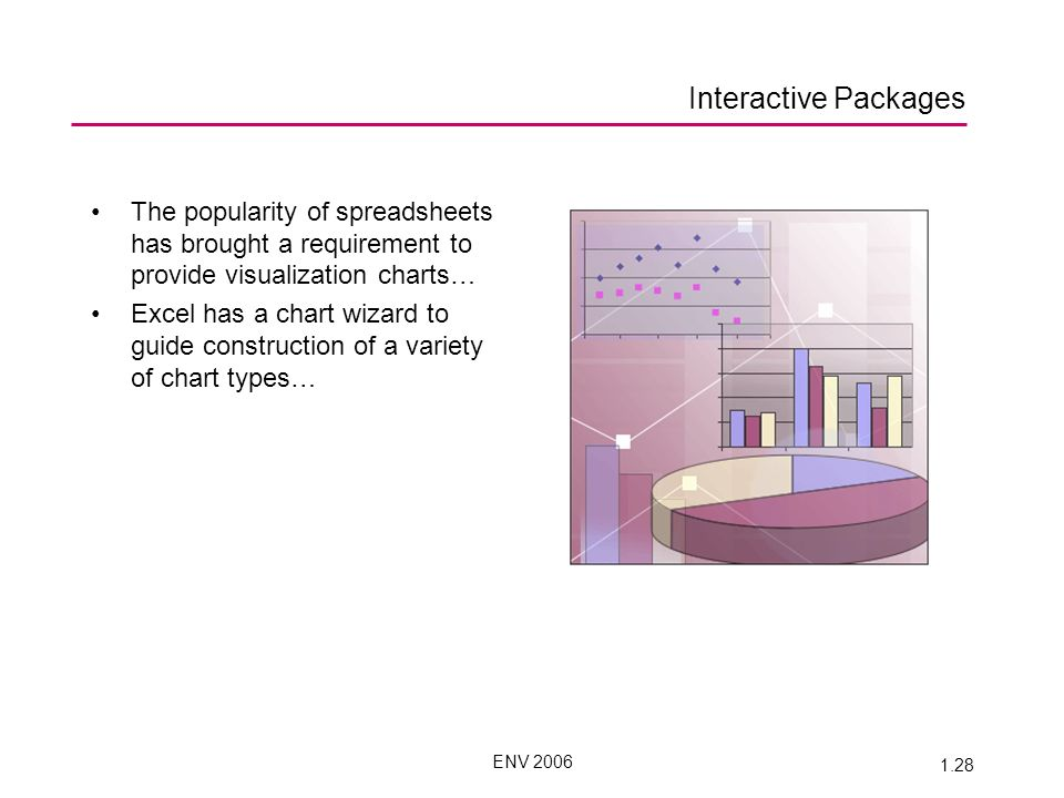 ENV 2006 1.28 Interactive Packages The popularity of spreadsheets has brought a requirement to provide visualization charts… Excel has a chart wizard to guide construction of a variety of chart types…