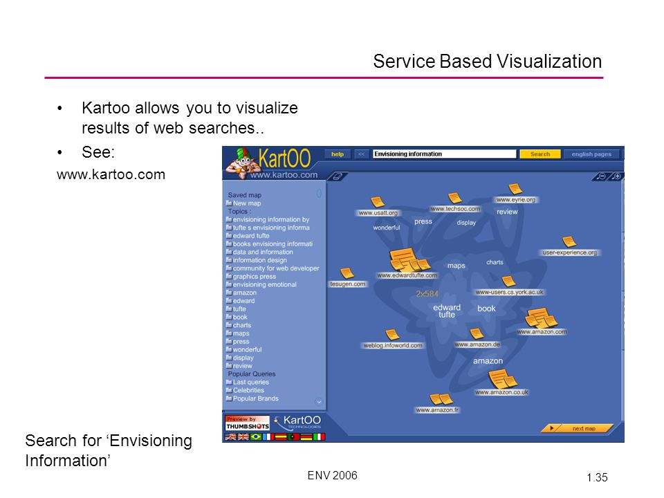ENV 2006 1.35 Service Based Visualization Kartoo allows you to visualize results of web searches..