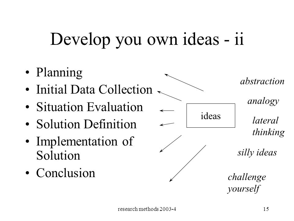 research methods 2003-415 Develop you own ideas - ii Planning Initial Data Collection Situation Evaluation Solution Definition Implementation of Solution Conclusion ideas abstraction analogy lateral thinking silly ideas challenge yourself