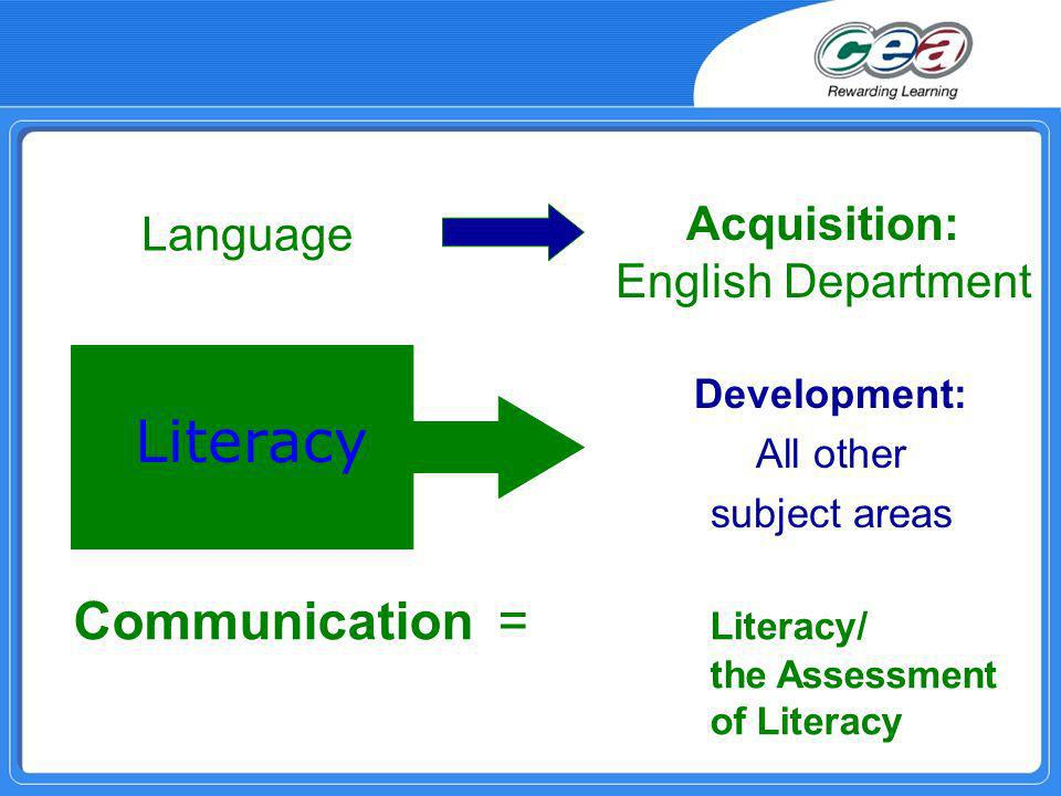 Language Development: All other subject areas Literacy Acquisition: English Department Communication = Literacy/ the Assessment of Literacy